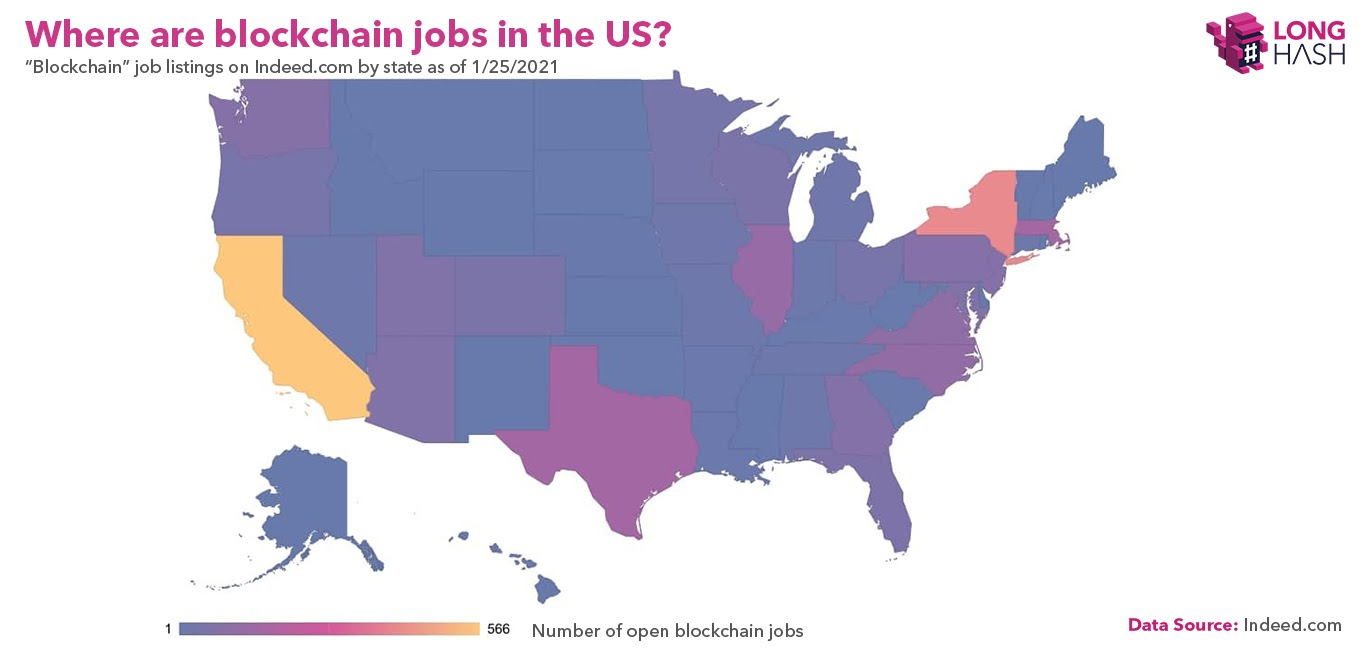 where-bchainjobs-state.jpg